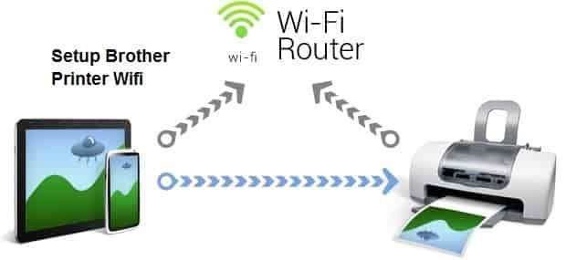 Setup Brother Printer Wifi