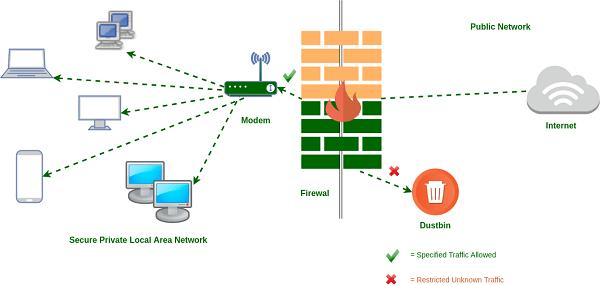 disable firewall